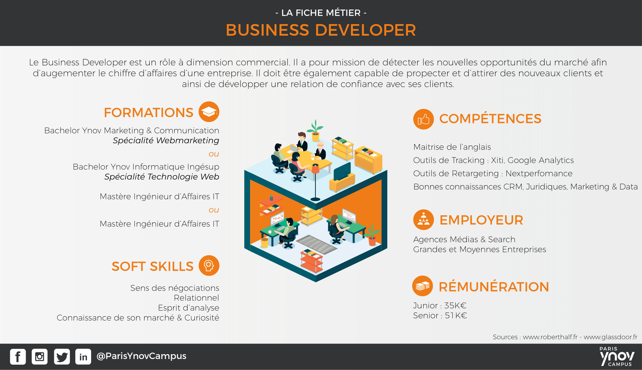 Business Developer-1