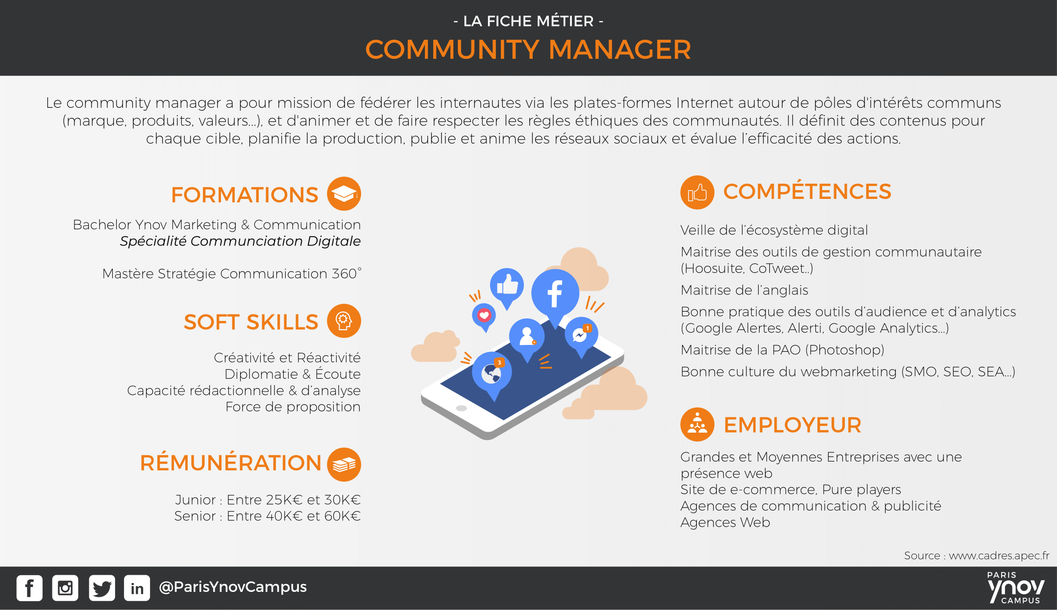 Community Manager-1
