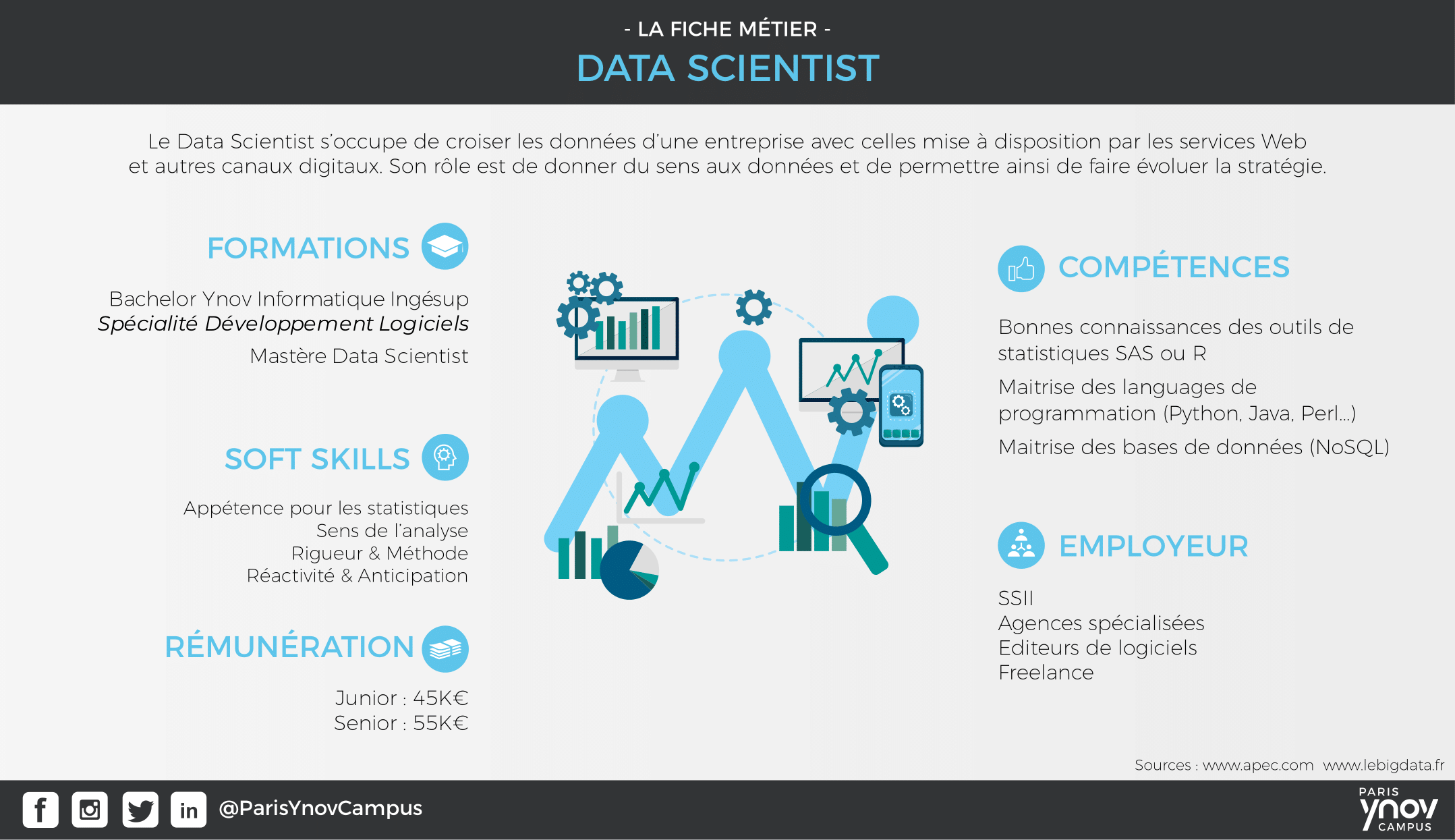 Data Scientist-1