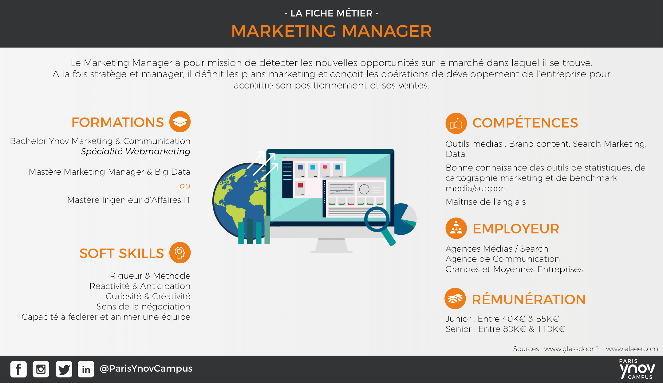 Marketing Manager-1