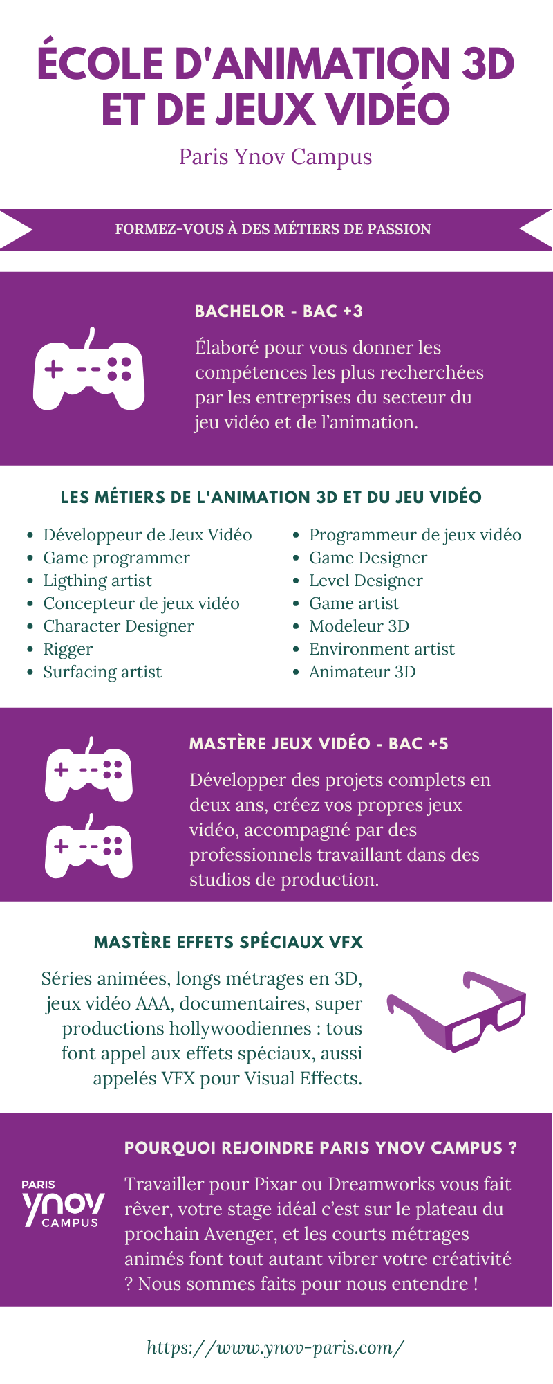 jeux video infographie